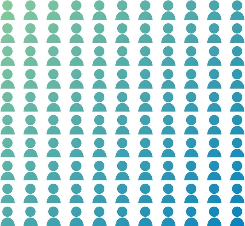 Byggefase 1 (2002-2006): Minst 15 millioner ble satt av til ca. 110 ansatte.