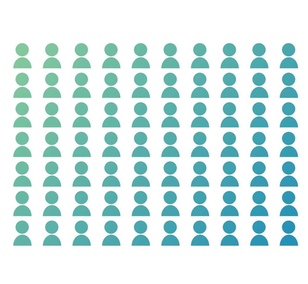 Byggefase 2-1 (2006-2010): Mellom 8 og 20 millioner ble brukt på 70-100 ansatte.